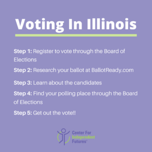Instructions on voting in Illinois in 5 steps, covering registering to vote, voter education, and getting out the vote!
